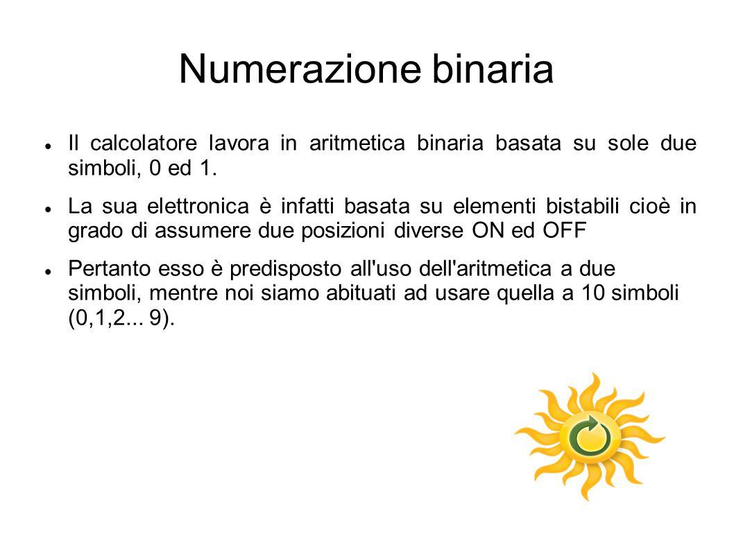 Numerazione binaria Il calcolatore lavora in aritmetica binaria basata su sole due simboli, 0 ed 1.