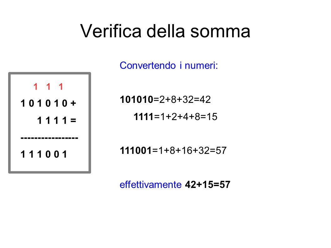Verifica della somma Convertendo i numeri: 101010=2+8+32=42