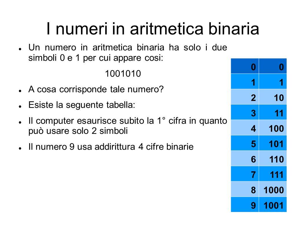 I numeri in aritmetica binaria