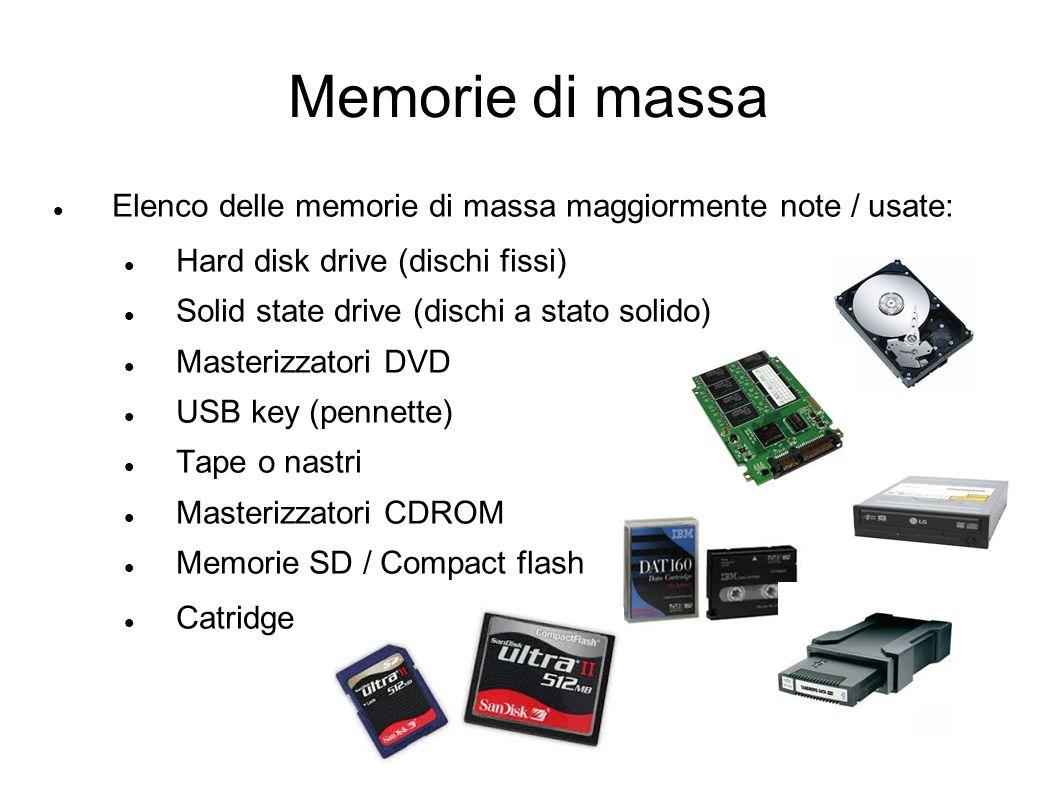 Memorie di massa Elenco delle memorie di massa maggiormente note / usate: Hard disk drive (dischi fissi)