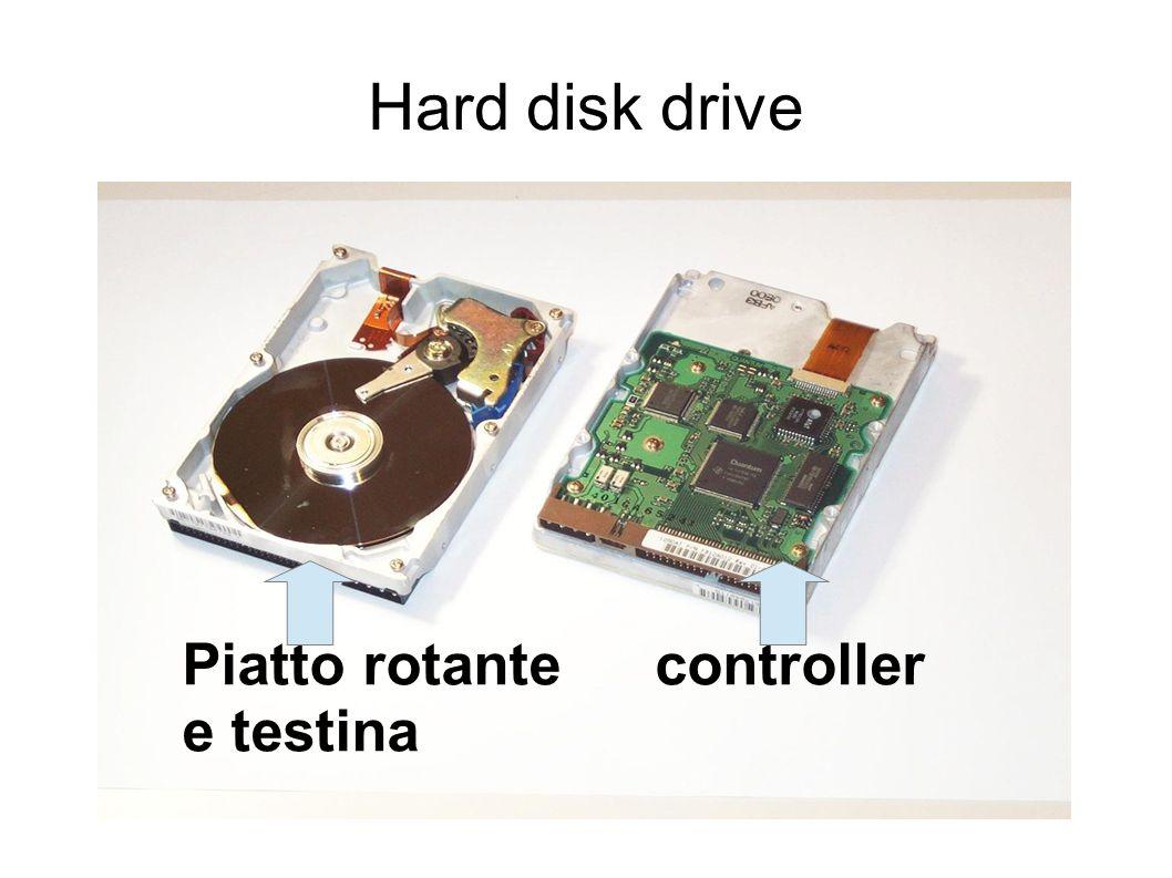 Hard disk drive Piatto rotante e testina controller