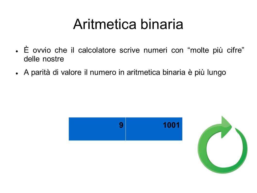 Aritmetica binaria È ovvio che il calcolatore scrive numeri con molte più cifre delle nostre.