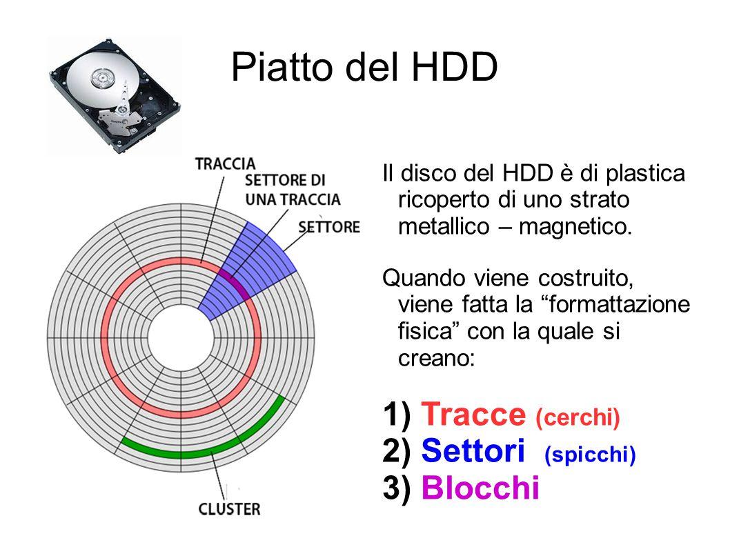 Piatto del HDD Tracce (cerchi) Settori (spicchi) Blocchi