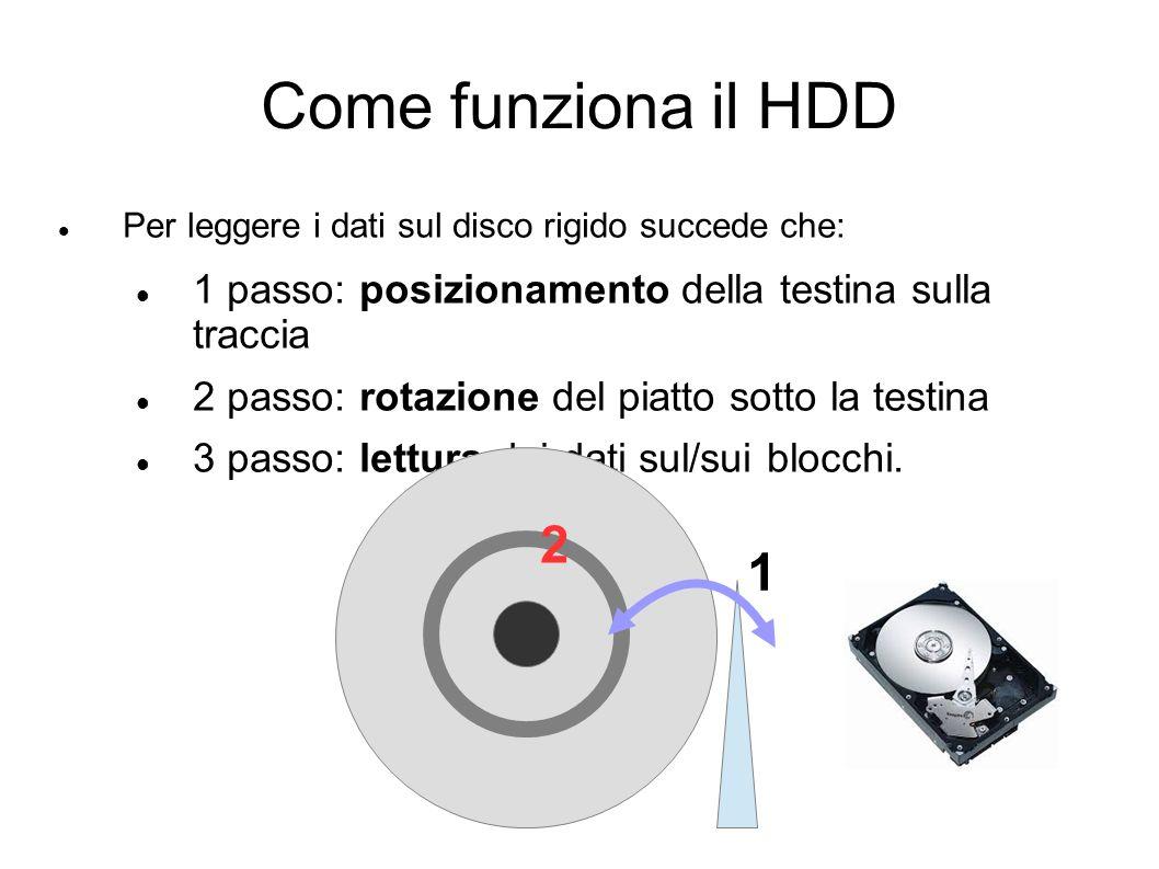 Come funziona il HDD Per leggere i dati sul disco rigido succede che: 1 passo: posizionamento della testina sulla traccia.