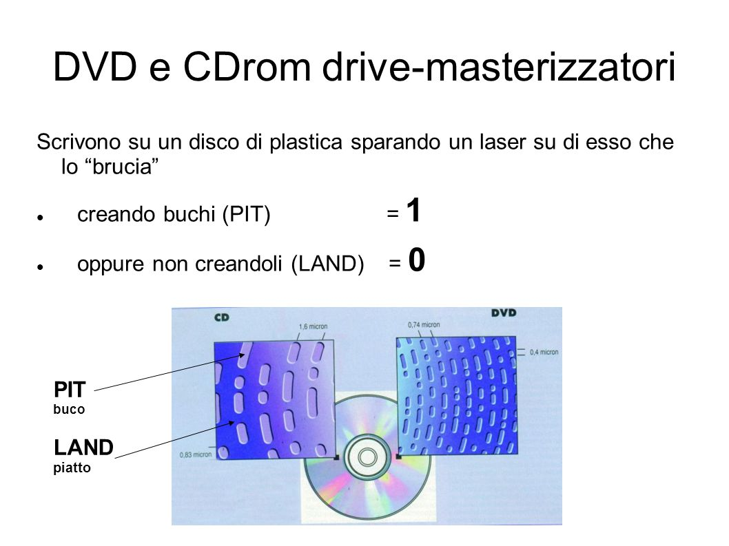 DVD e CDrom drive-masterizzatori