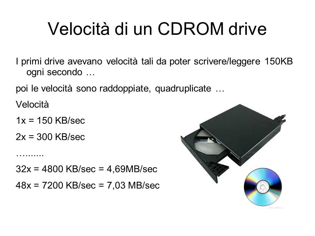 Velocità di un CDROM drive