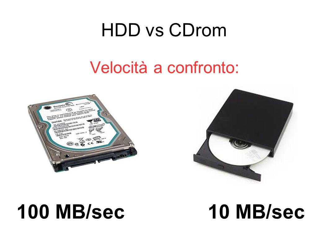 HDD vs CDrom Velocità a confronto: 100 MB/sec 10 MB/sec