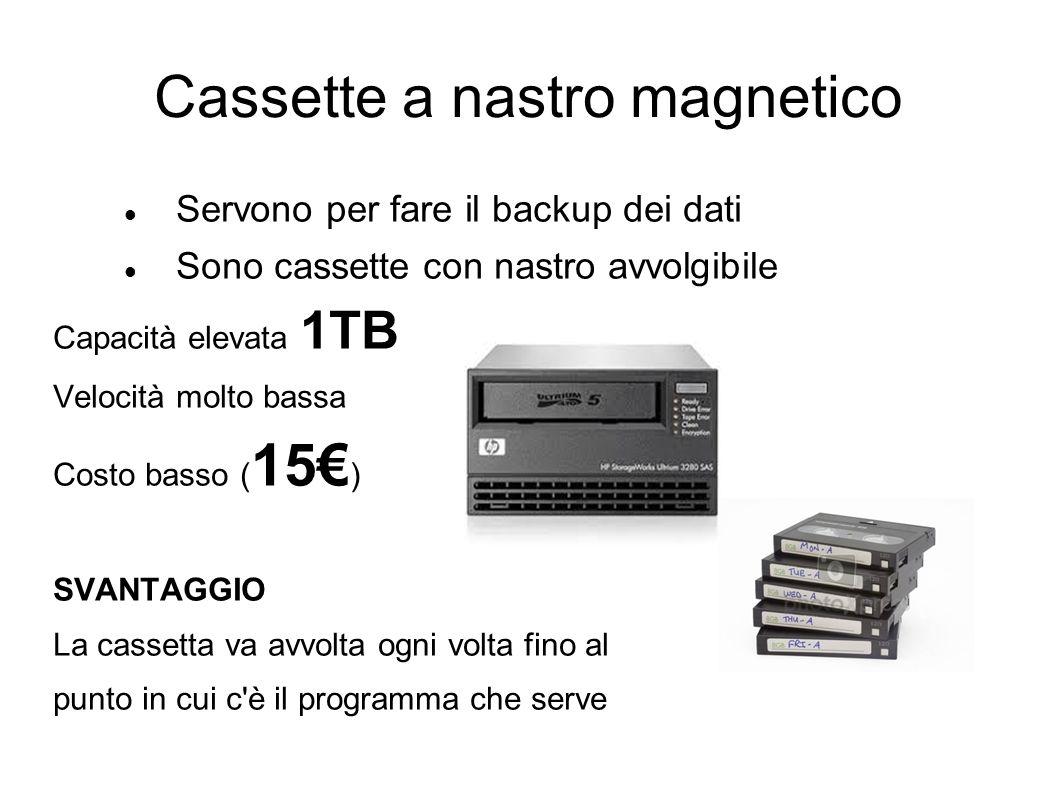 Cassette a nastro magnetico