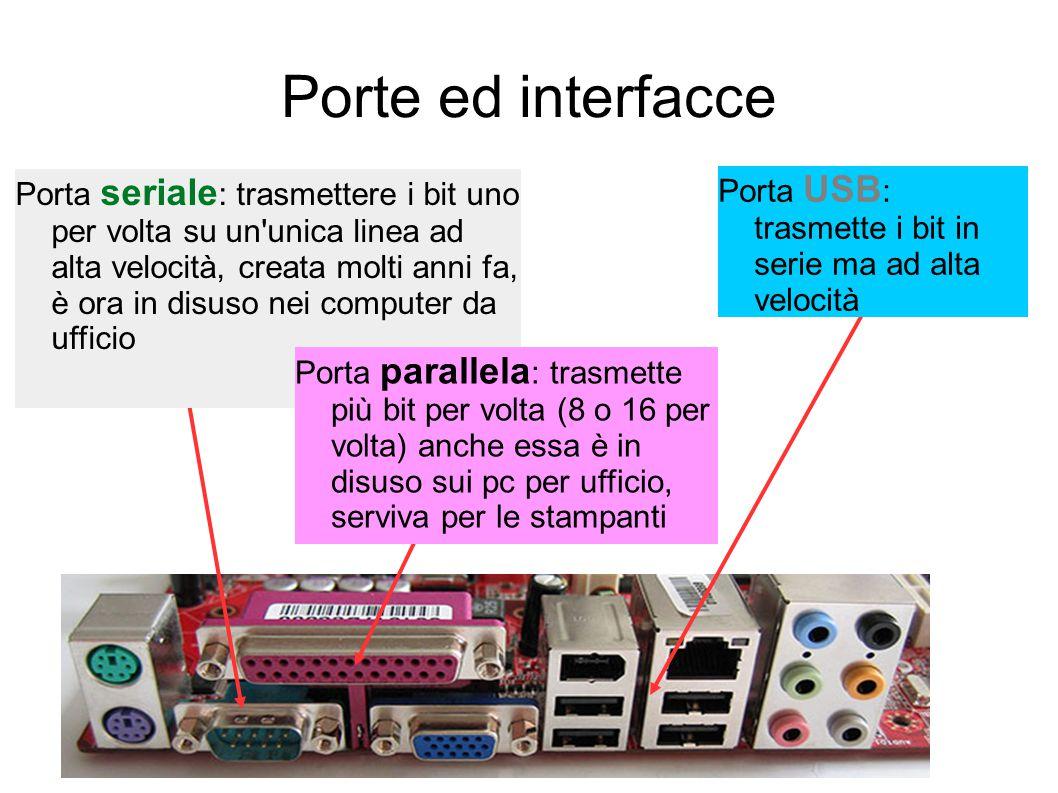 Porte ed interfacce
