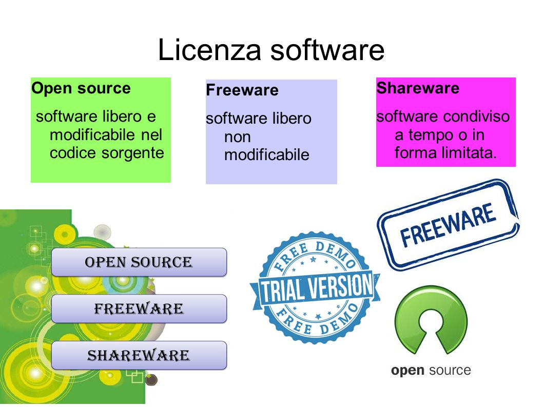 Licenza software Open source
