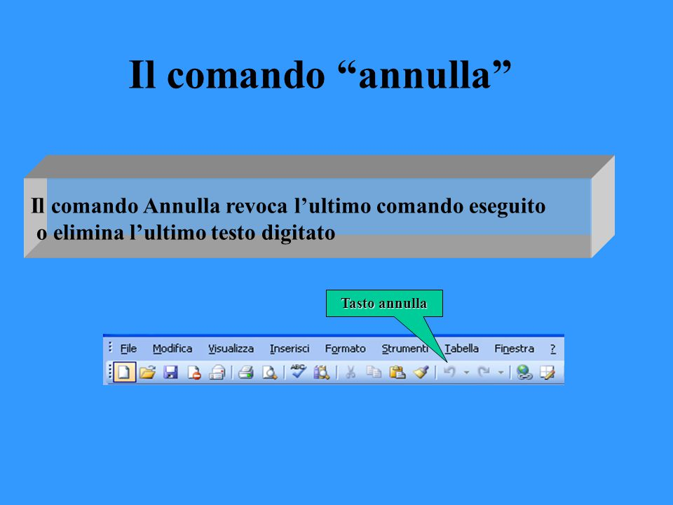 Il comando annulla Il comando Annulla revoca l'ultimo comando eseguito. o elimina l'ultimo testo digitato.