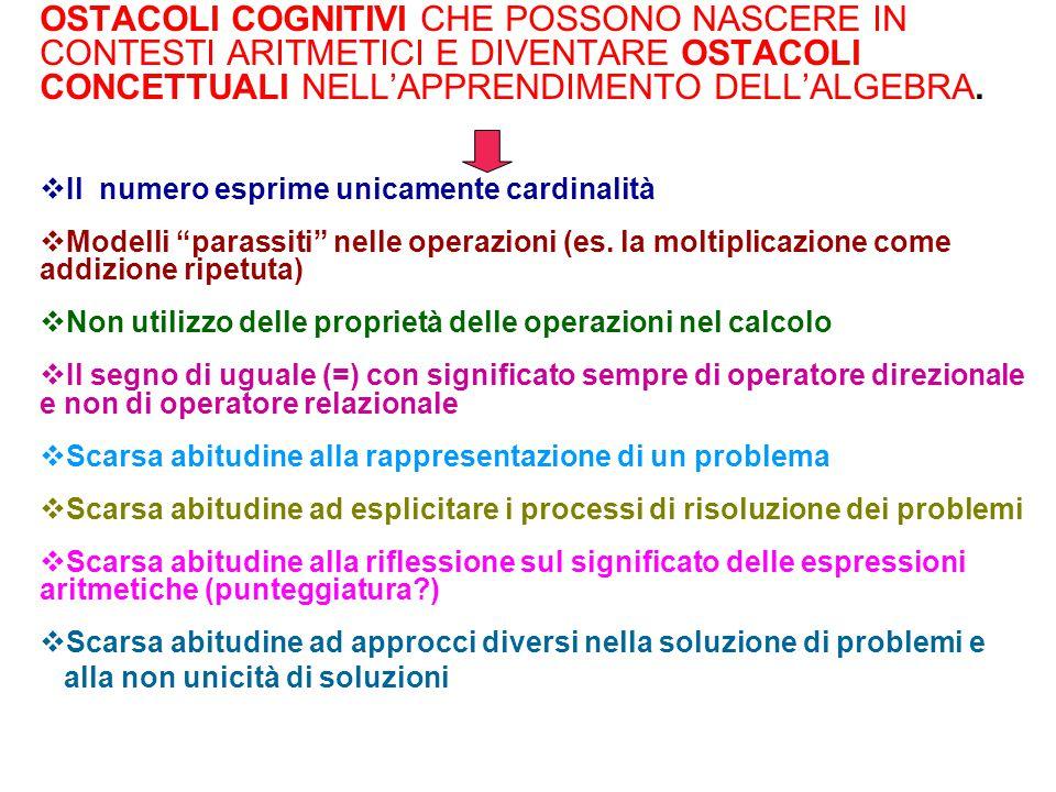 OSTACOLI COGNITIVI CHE POSSONO NASCERE IN CONTESTI ARITMETICI E DIVENTARE OSTACOLI CONCETTUALI NELL'APPRENDIMENTO DELL'ALGEBRA.