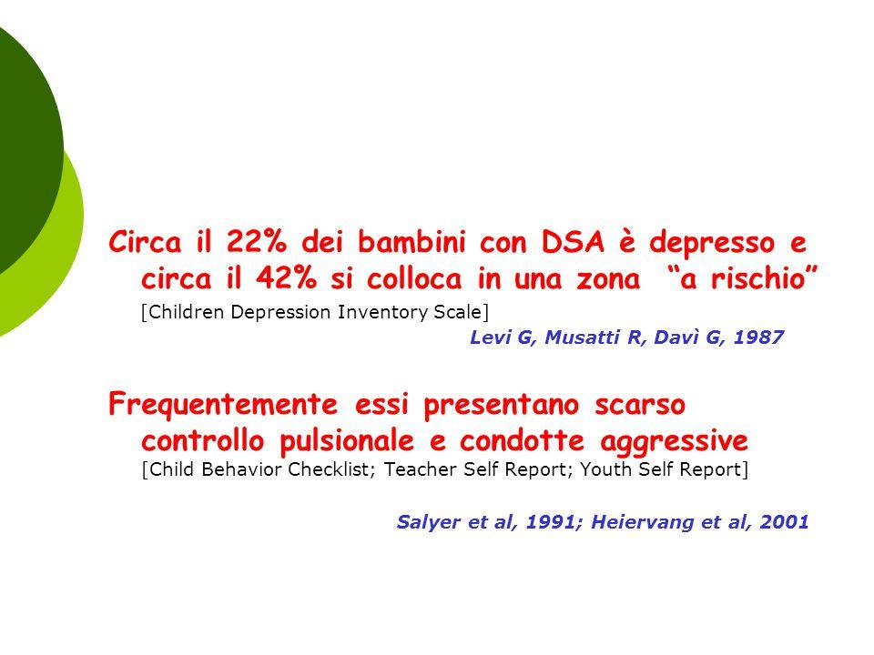 Circa il 22% dei bambini con DSA è depresso e circa il 42% si colloca in una zona a rischio