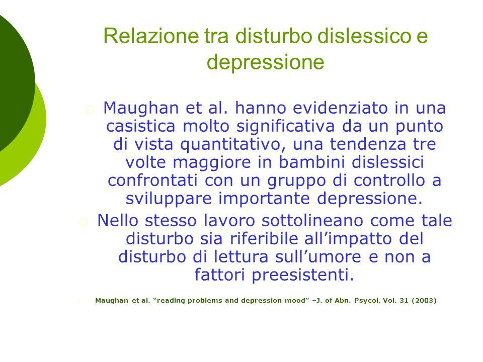 Relazione tra disturbo dislessico e depressione