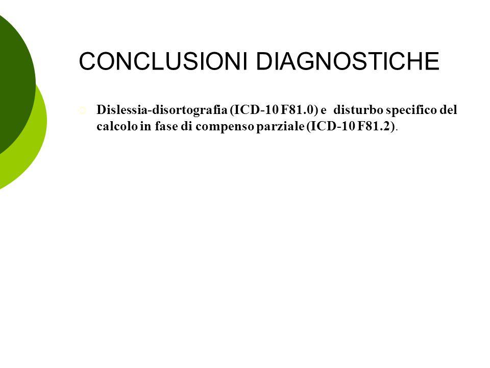 CONCLUSIONI DIAGNOSTICHE