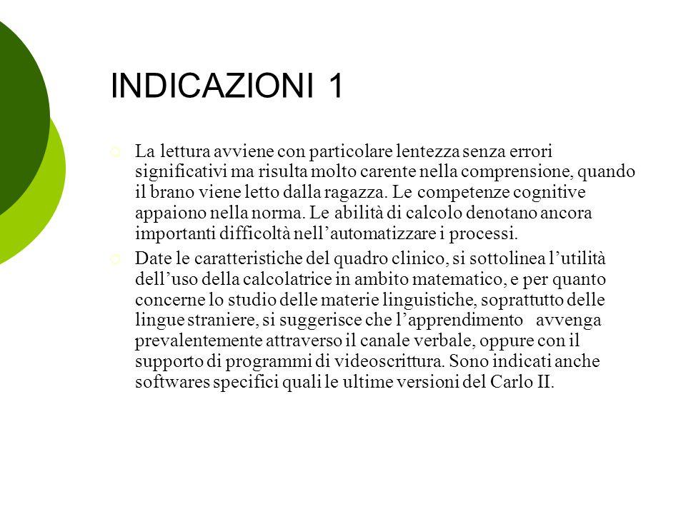 INDICAZIONI 1