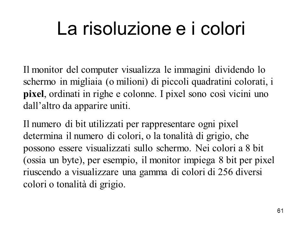 La risoluzione e i colori