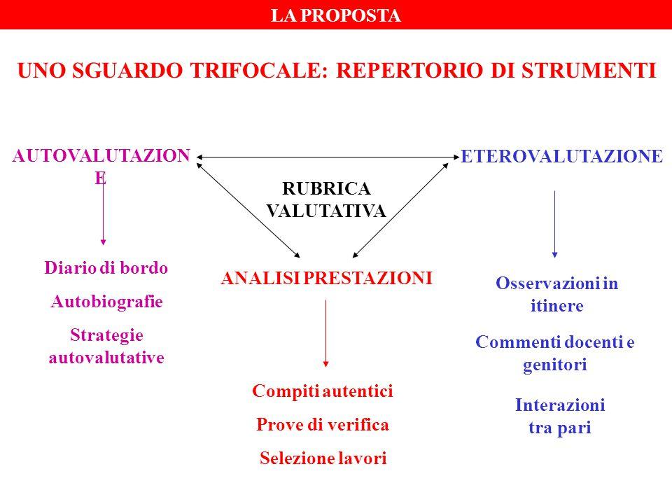 UNO SGUARDO TRIFOCALE: REPERTORIO DI STRUMENTI