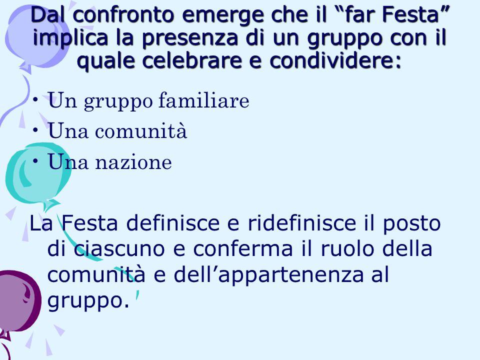 Dal confronto emerge che il far Festa implica la presenza di un gruppo con il quale celebrare e condividere:
