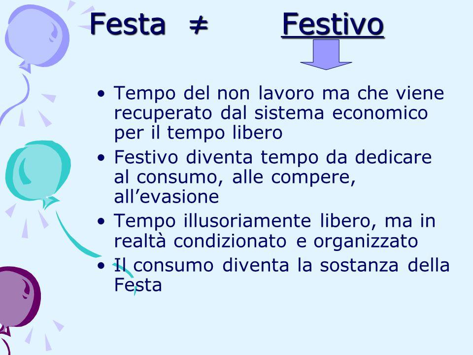 Festa ≠ Festivo Tempo del non lavoro ma che viene recuperato dal sistema economico per il tempo libero.