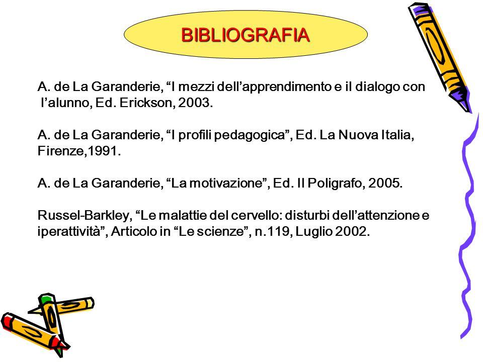 BIBLIOGRAFIA A. de La Garanderie, I mezzi dell'apprendimento e il dialogo con. l'alunno, Ed. Erickson, 2003.