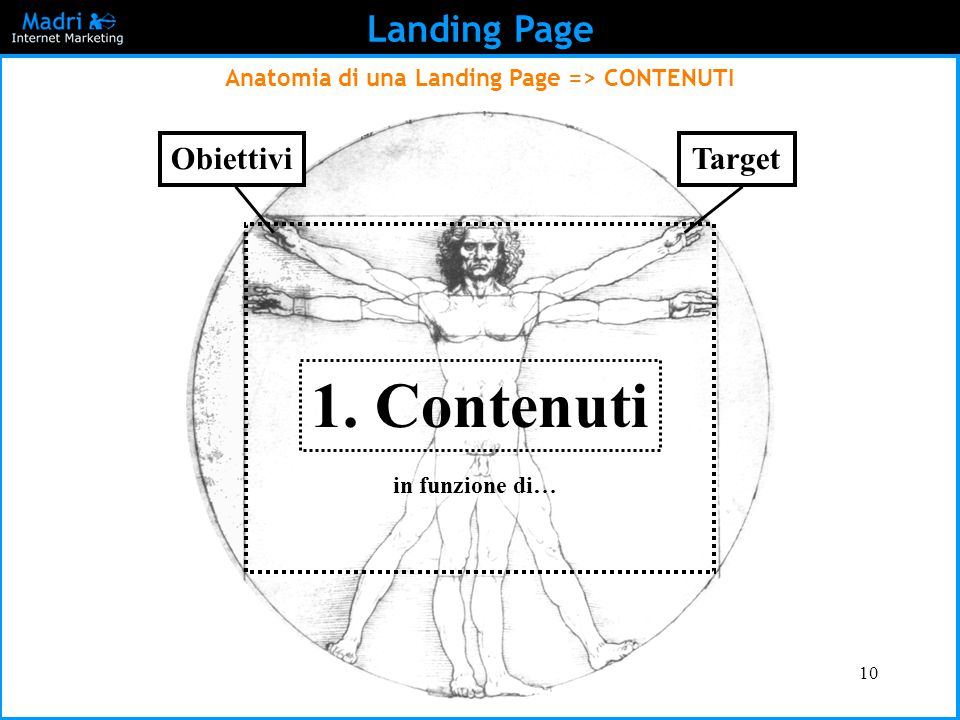 Anatomia di una Landing Page => CONTENUTI