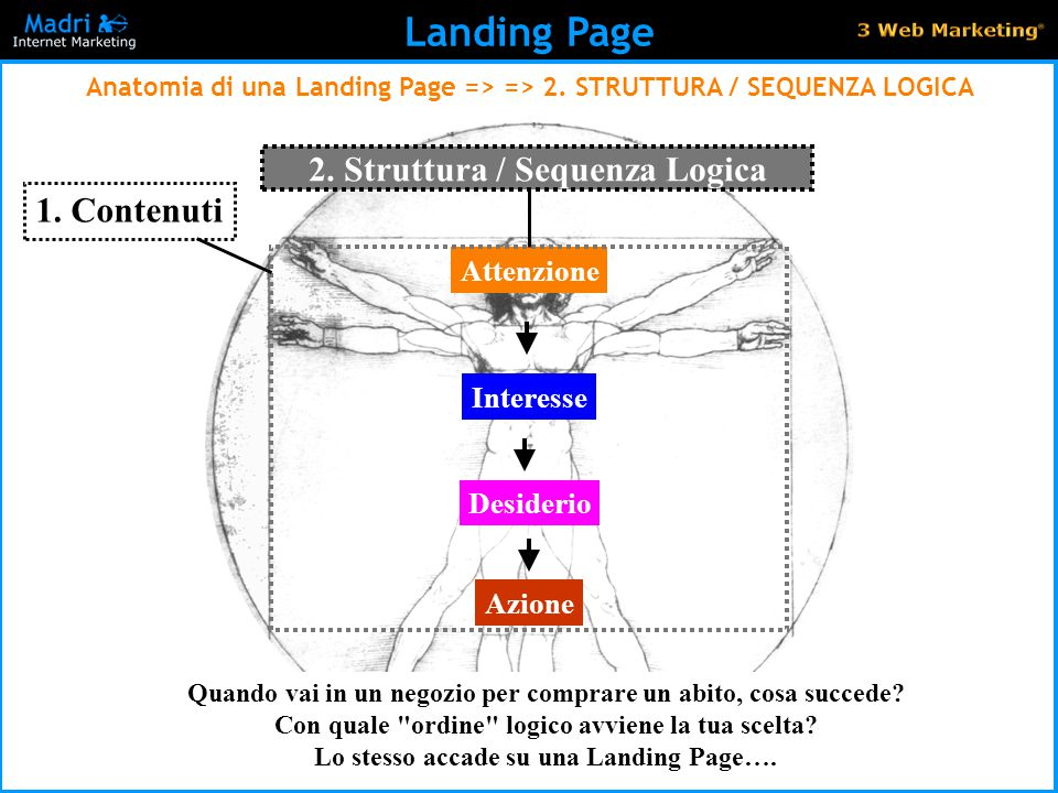 Landing Page 2. Struttura / Sequenza Logica 1. Contenuti Attenzione