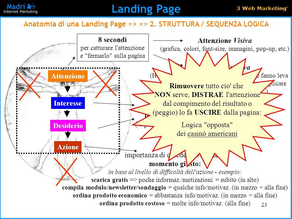 Landing Page Anatomia di una Landing Page => => 2. STRUTTURA / SEQUENZA LOGICA. Attenzione Visiva.