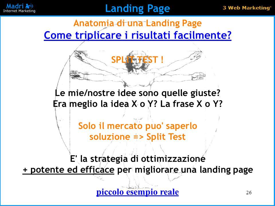 Landing Page Come triplicare i risultati facilmente