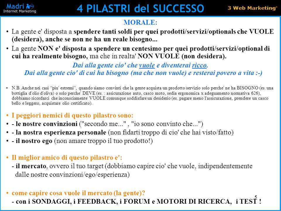 4 PILASTRI del SUCCESSO MORALE: