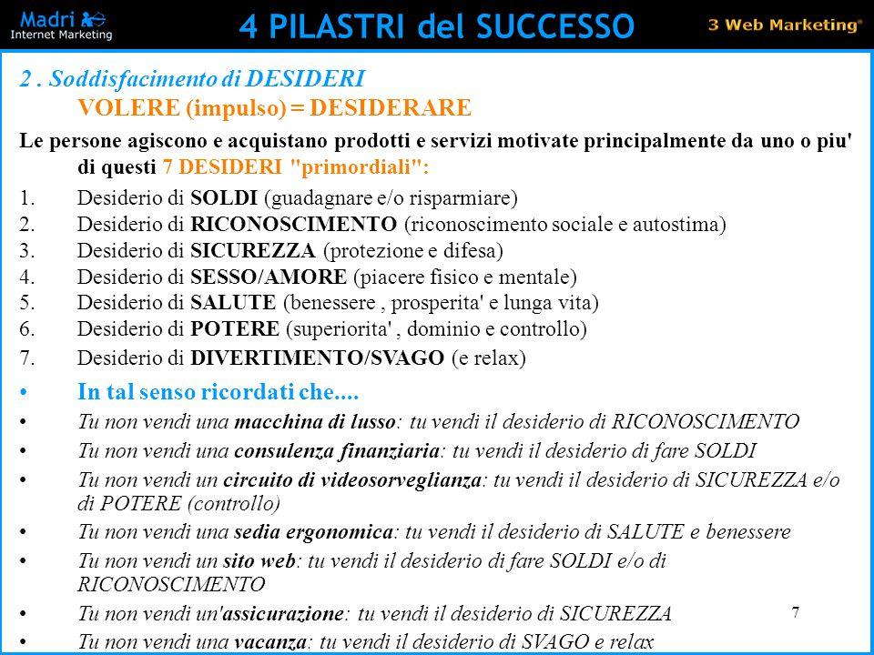 4 PILASTRI del SUCCESSO 2 . Soddisfacimento di DESIDERI VOLERE (impulso) = DESIDERARE.