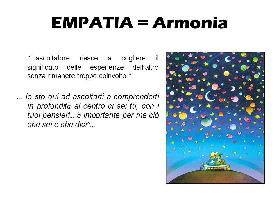 EMPATIA = Armonia L'ascoltatore riesce a cogliere il significato delle esperienze dell'altro senza rimanere troppo coinvolto