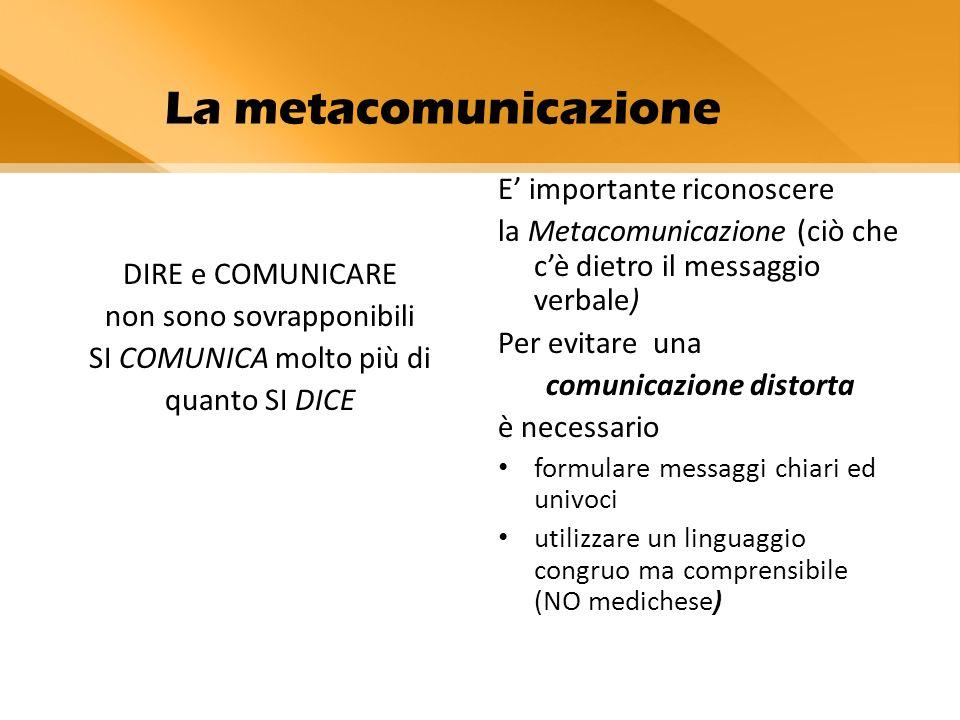La metacomunicazione E' importante riconoscere