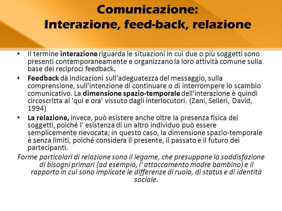 Comunicazione: Interazione, feed-back, relazione
