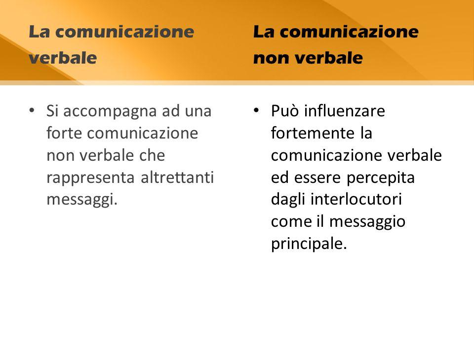 La comunicazione verbale. Si accompagna ad una forte comunicazione non verbale che rappresenta altrettanti messaggi.