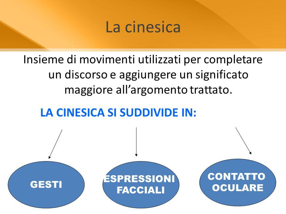 La cinesica Insieme di movimenti utilizzati per completare un discorso e aggiungere un significato maggiore all'argomento trattato.