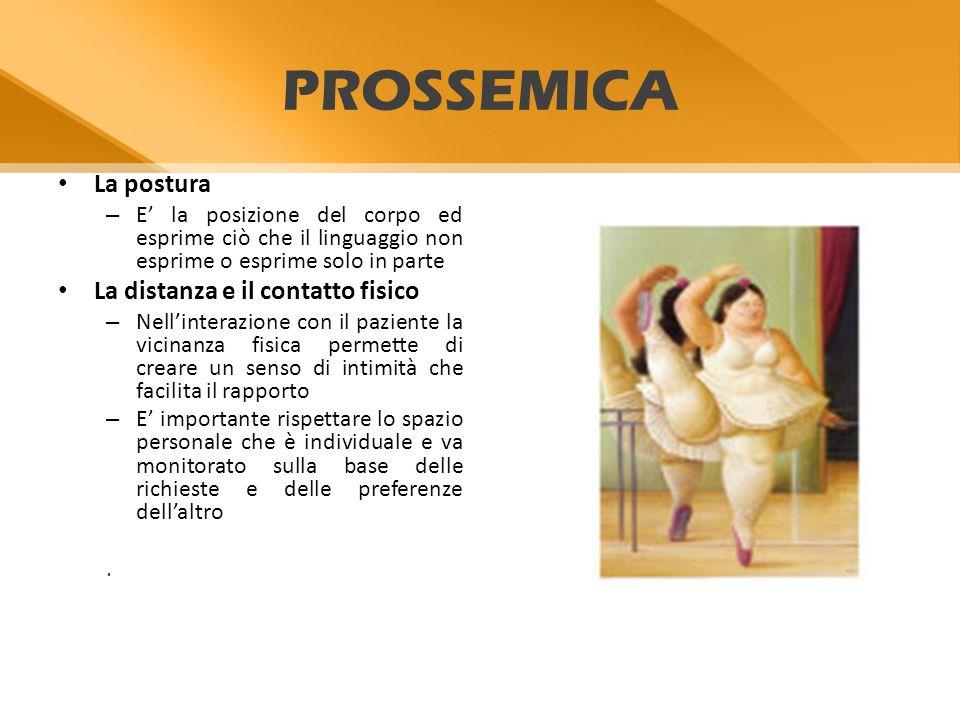 PROSSEMICA La postura La distanza e il contatto fisico