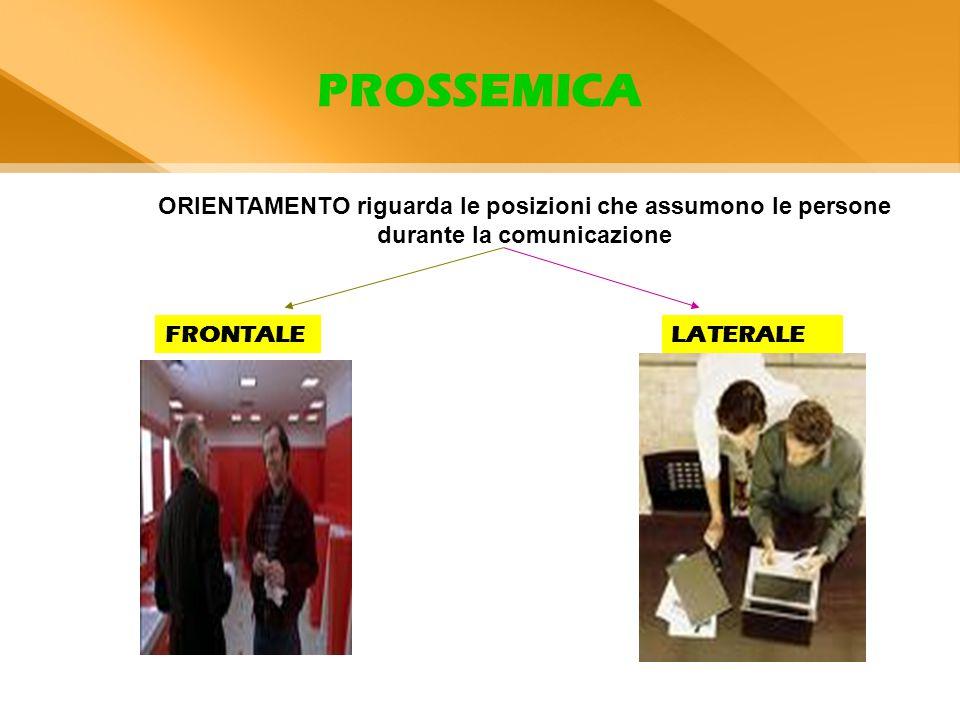 PROSSEMICA ORIENTAMENTO riguarda le posizioni che assumono le persone durante la comunicazione. FRONTALE.