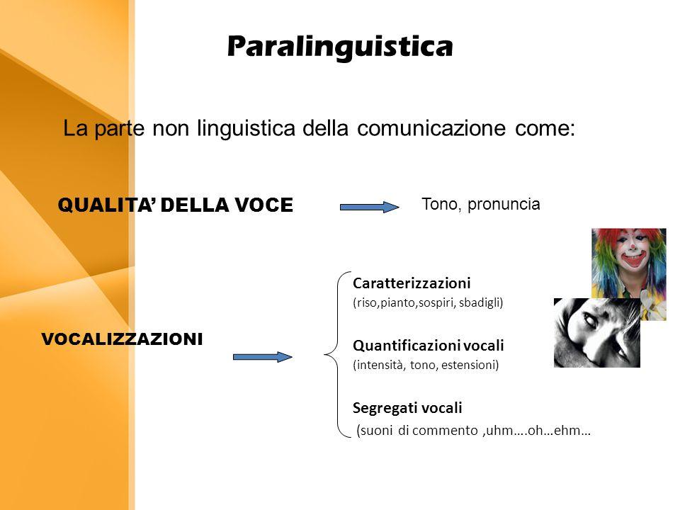 Paralinguistica La parte non linguistica della comunicazione come: