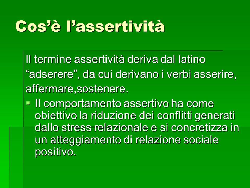 Cos'è l'assertività Il termine assertività deriva dal latino