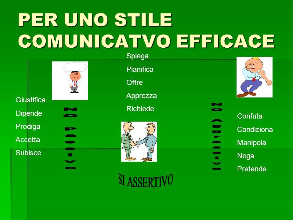 PER UNO STILE COMUNICATVO EFFICACE