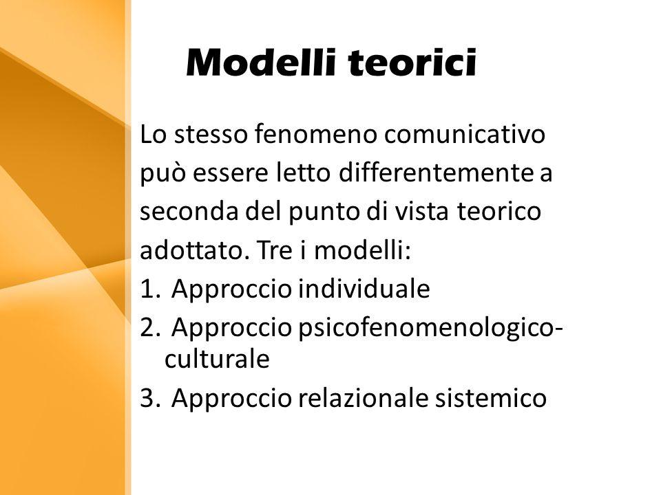 Modelli teorici Lo stesso fenomeno comunicativo