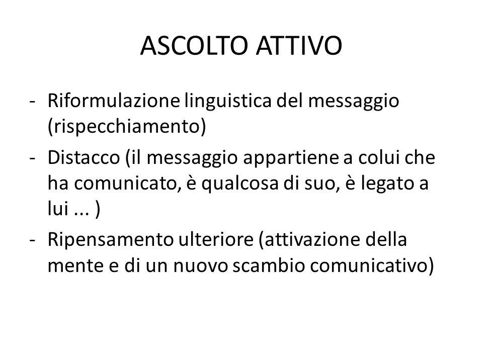 ASCOLTO ATTIVO Riformulazione linguistica del messaggio (rispecchiamento)