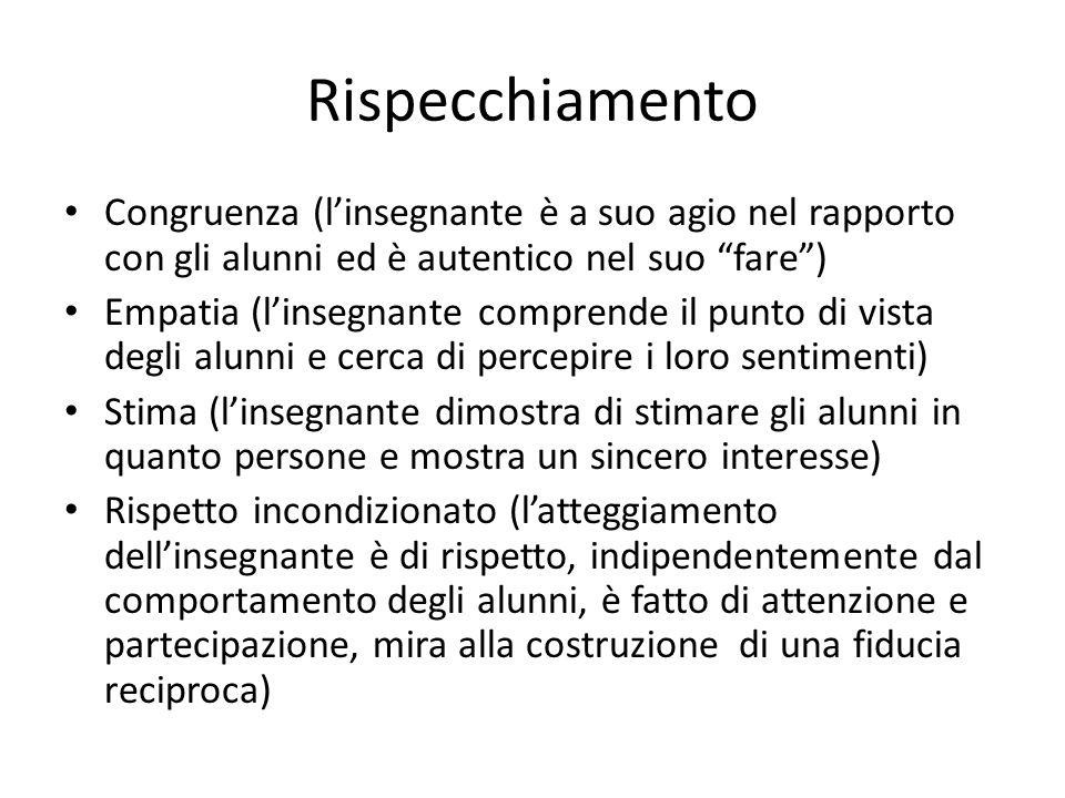 Rispecchiamento Congruenza (l'insegnante è a suo agio nel rapporto con gli alunni ed è autentico nel suo fare )