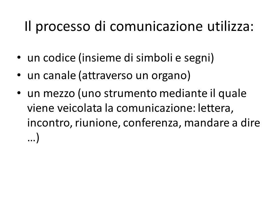 Il processo di comunicazione utilizza: