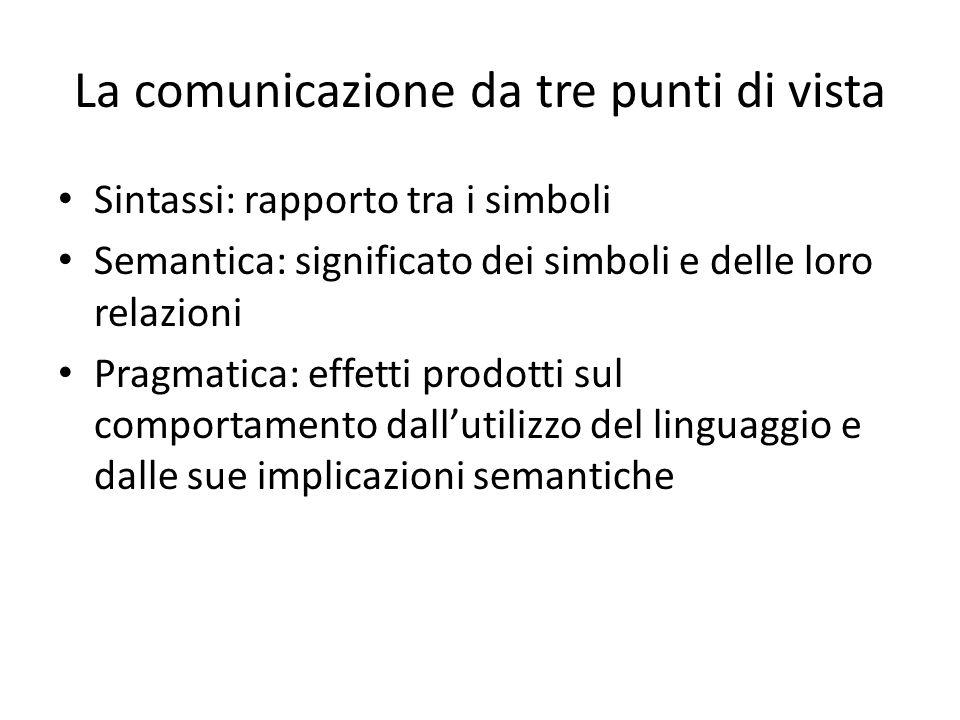 La comunicazione da tre punti di vista