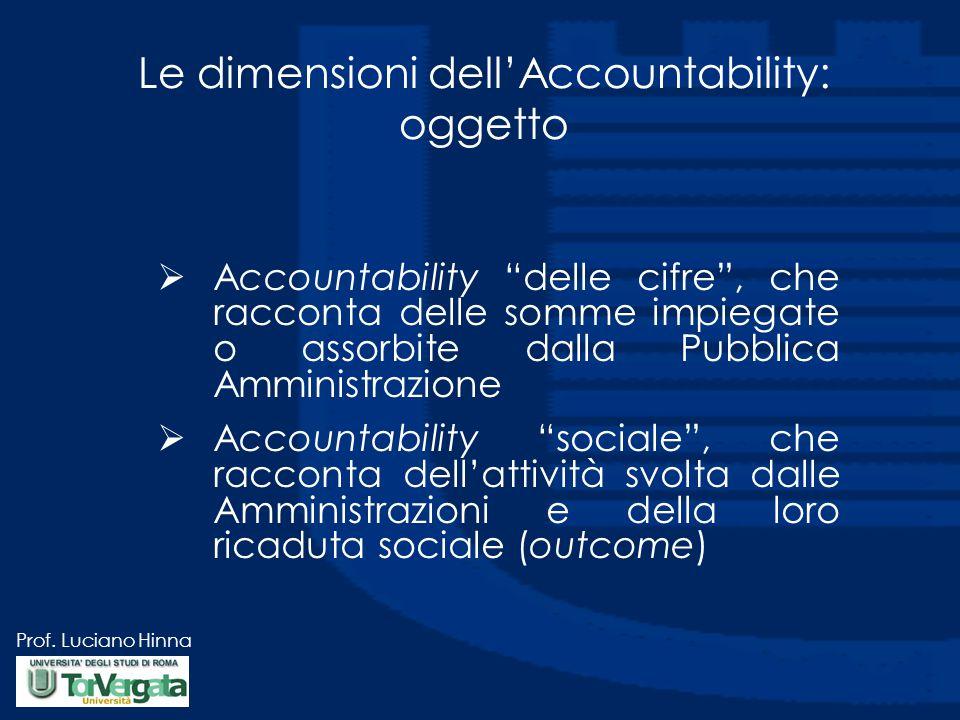 Le dimensioni dell'Accountability: oggetto
