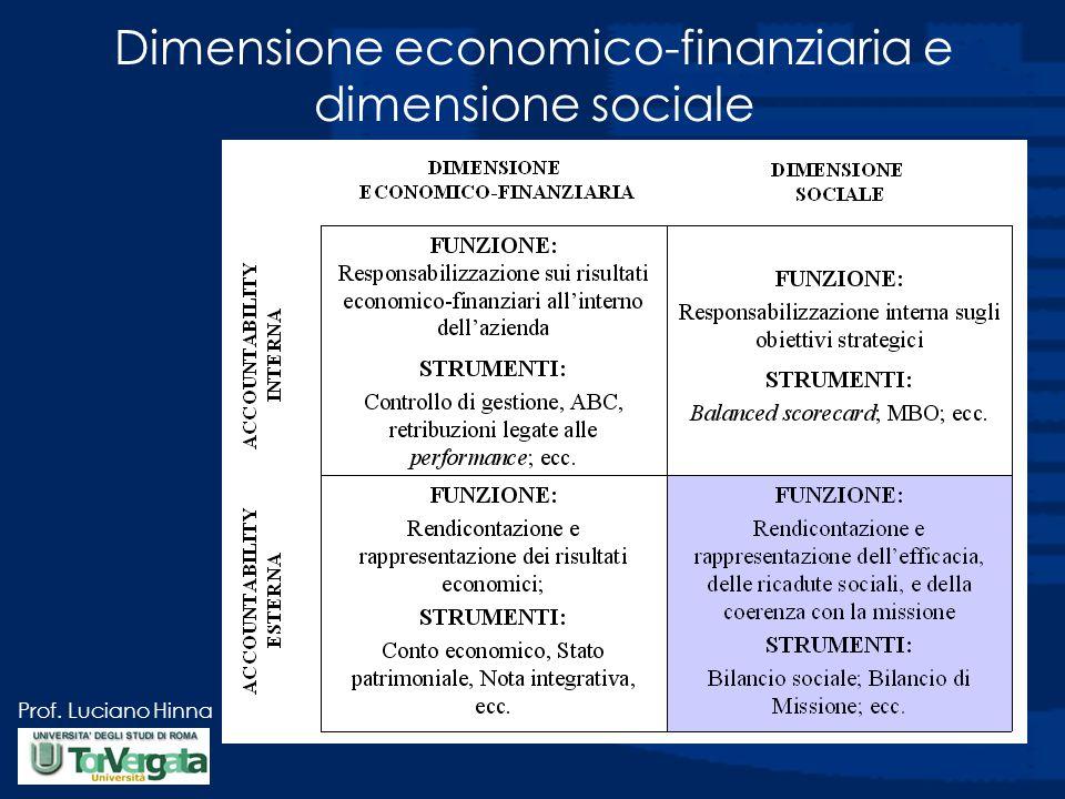 Dimensione economico-finanziaria e dimensione sociale