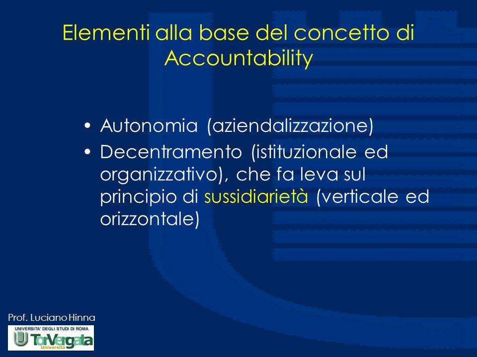 Elementi alla base del concetto di Accountability
