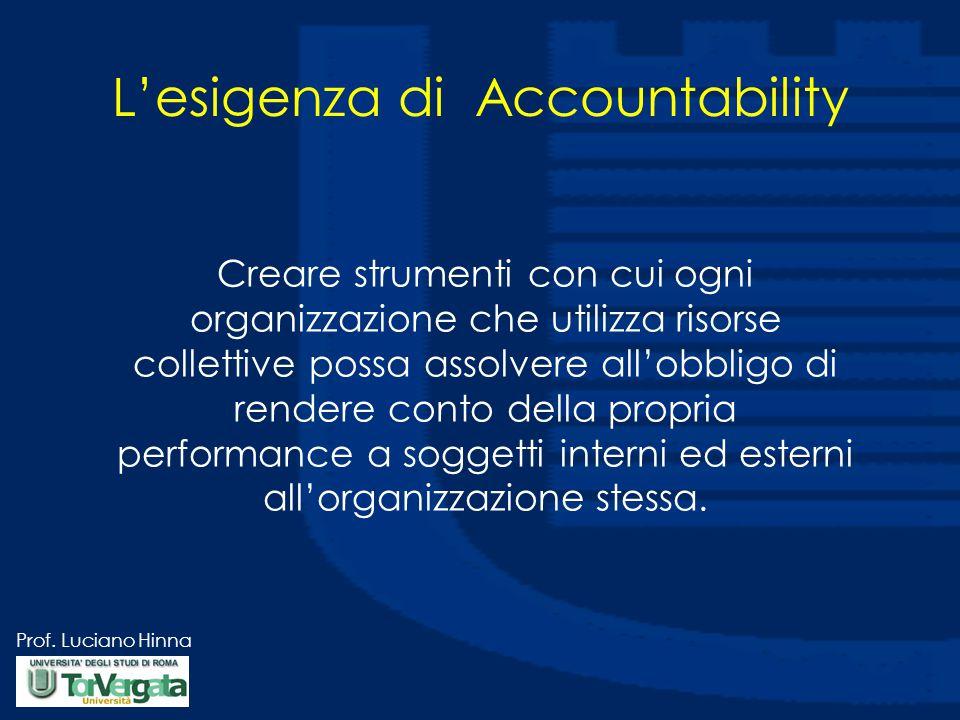 L'esigenza di Accountability